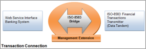 iso-8583-bridge